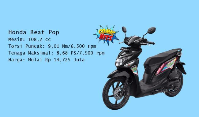 Honda Beat POP 001