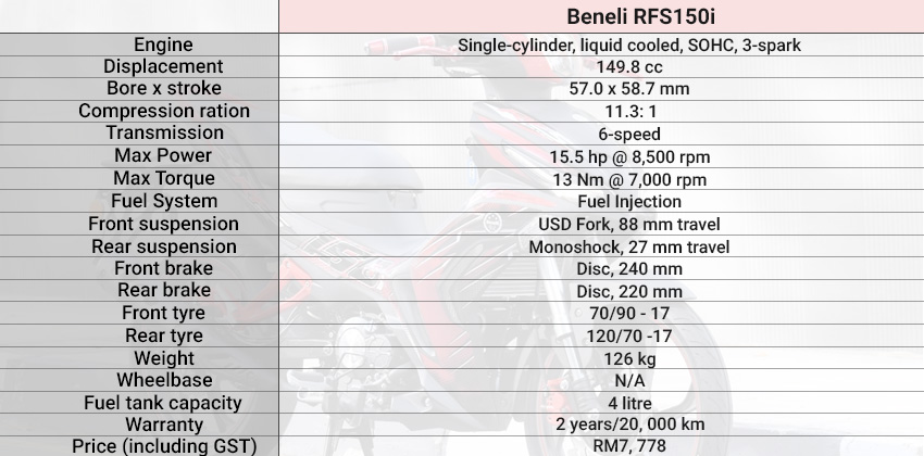 Benelli RFS150i  spec and price